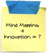 Innovation et Mind Mapping : même combat
